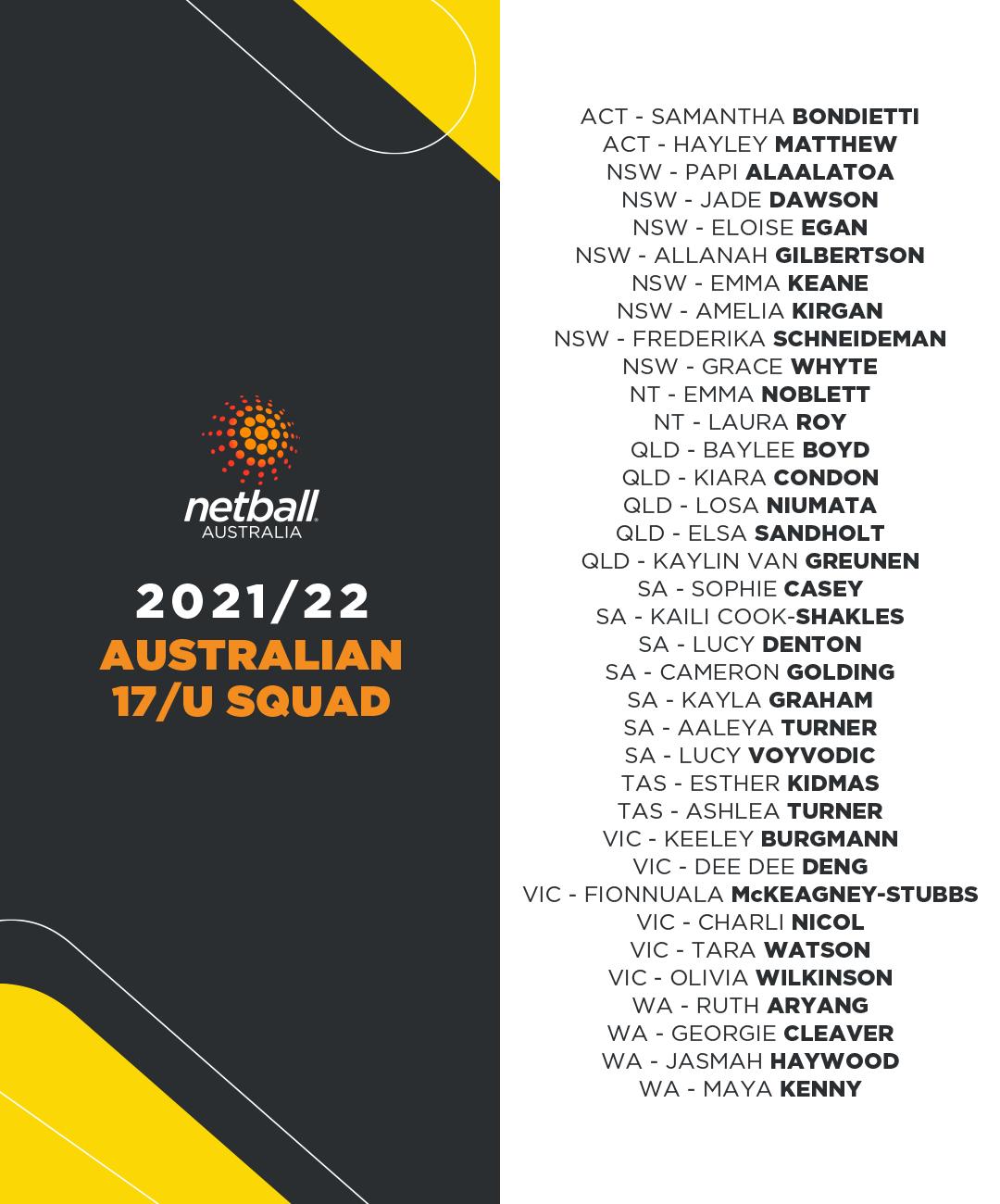 2021/22 17/U National Squad